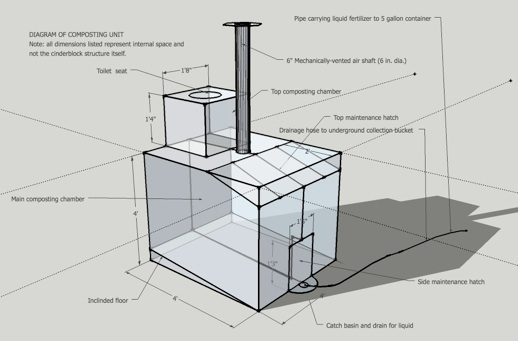 Schematic of the curing chamber